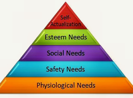 maslows biological factors vs humanistic theory The life and theories of abraham maslow essay - humanistic psychology is 3 maslow's hierarchy of needs theory 4 information of the factors that.