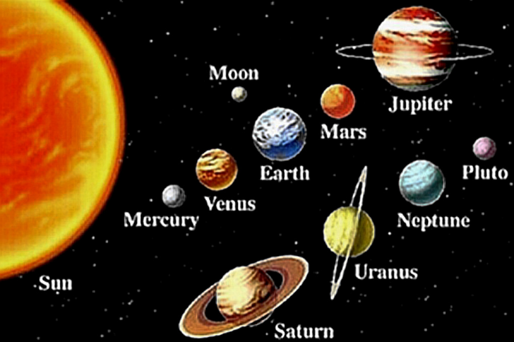 our solar system planets in order with no pluto - photo #10